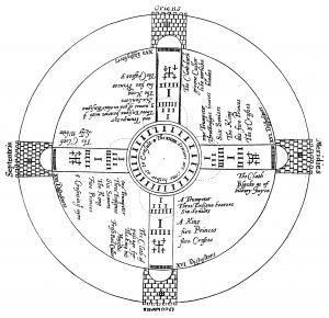 Figure 29A